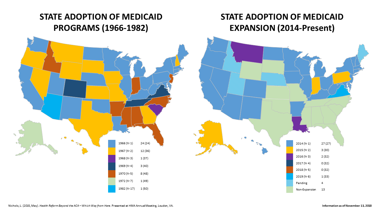 Medicaid Expansion States Map 2017.Medicaid Expansion Considerations For Non Expansion States Health