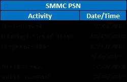 Florida Statewide Medicaid Managed Care Smmc Awards Health Management Associates